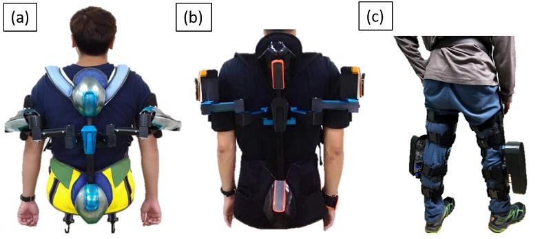 圖1、穿戴式省力輔具。圖(a)為機構式採收搬運輔具;圖(b)為電控式採摘輔具;圖(c)為電動式搬運輔具。