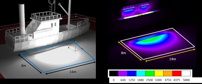 圖4.智慧LED魷釣集魚燈於水面照度模擬圖