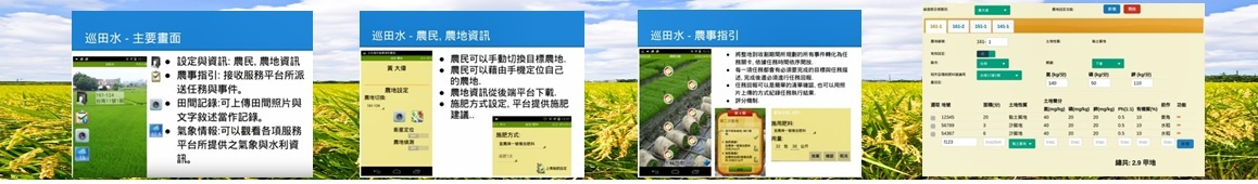 """Interface of the """"Paddy Field Patrolling"""" App"""